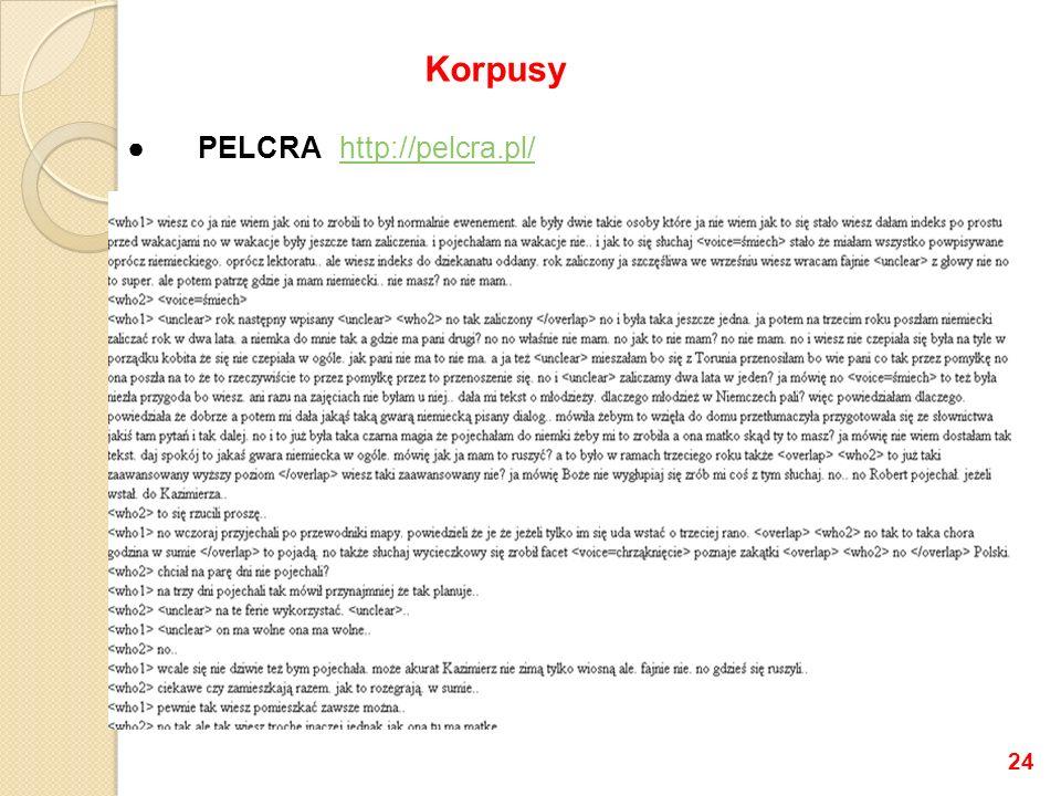 PELCRAhttp://pelcra.pl/http://pelcra.pl/ 24 Korpusy