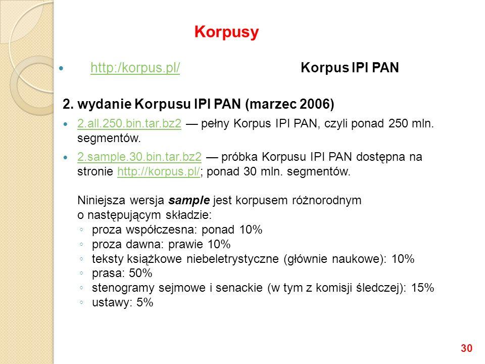 http:/korpus.pl/Korpus IPI PAN http:/korpus.pl/ 2.