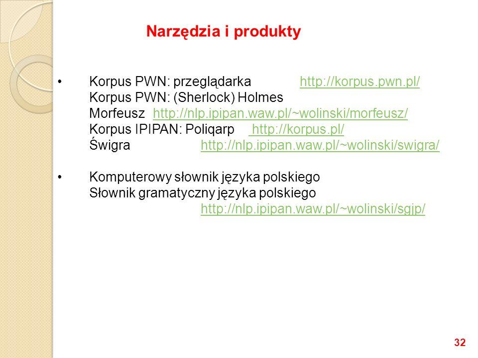 Korpus PWN: przeglądarka http://korpus.pwn.pl/http://korpus.pwn.pl/ Korpus PWN: (Sherlock) Holmes Morfeusz http://nlp.ipipan.waw.pl/~wolinski/morfeusz/http://nlp.ipipan.waw.pl/~wolinski/morfeusz/ Korpus IPIPAN: Poliqarp http://korpus.pl/ http://korpus.pl/ Świgrahttp://nlp.ipipan.waw.pl/~wolinski/swigra/http://nlp.ipipan.waw.pl/~wolinski/swigra/ Komputerowy słownik języka polskiego Słownik gramatyczny języka polskiego http://nlp.ipipan.waw.pl/~wolinski/sgjp/ 32 Narzędzia i produkty