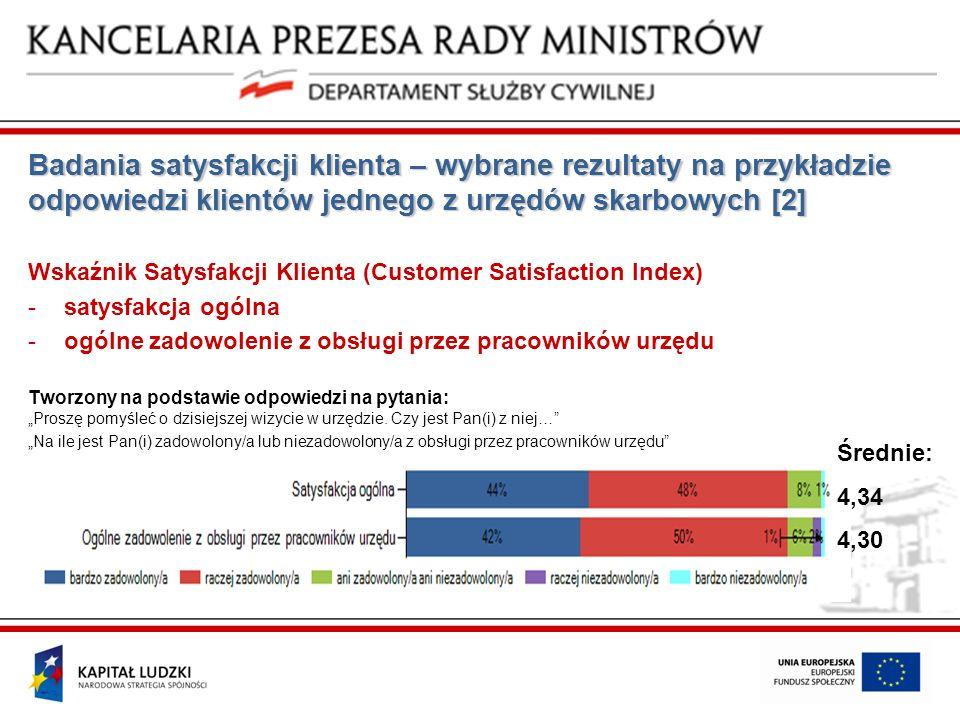 Badania satysfakcji klienta – wybrane rezultaty na przykładzie odpowiedzi klientów jednego z urzędów skarbowych [2] Wskaźnik Satysfakcji Klienta (Cust