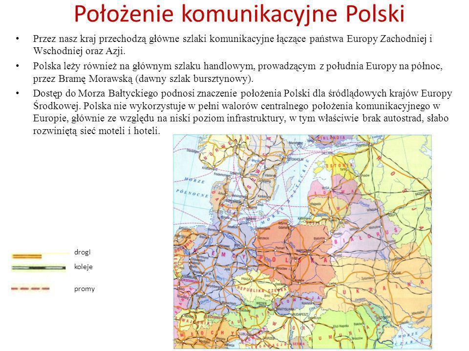 Położenie komunikacyjne Polski Przez nasz kraj przechodzą główne szlaki komunikacyjne łączące państwa Europy Zachodniej i Wschodniej oraz Azji. Polska