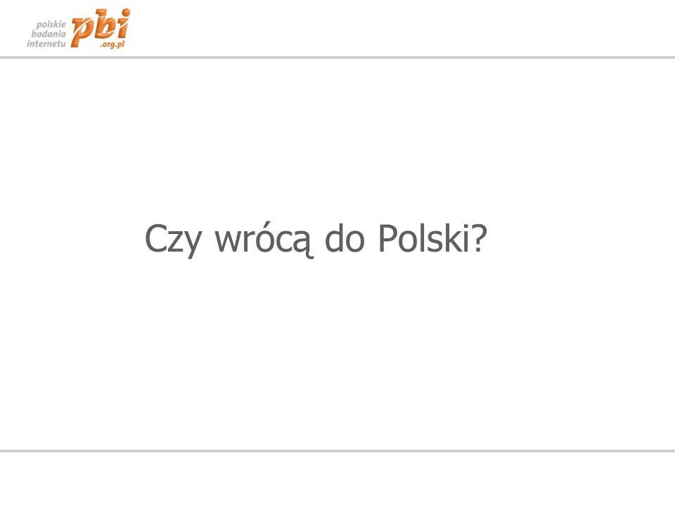 Czy wrócą do Polski?