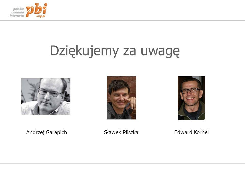Dziękujemy za uwagę Andrzej GarapichSławek PliszkaEdward Korbel