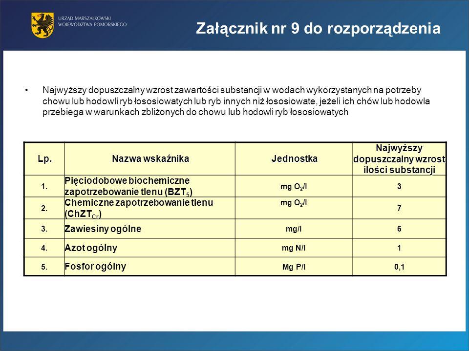 Załącznik nr 9 do rozporządzenia z dnia 24 lipca 2006r. Najwyższy dopuszczalny wzrost zawartości substancji w wodach wykorzystanych na potrzeby chowu