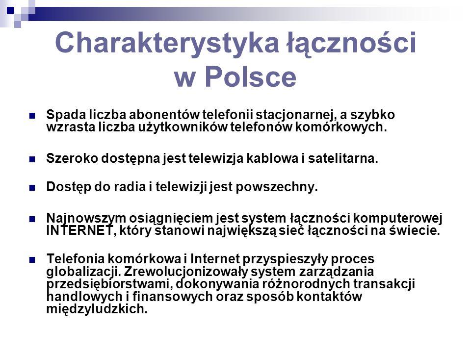 Charakterystyka łączności w Polsce Spada liczba abonentów telefonii stacjonarnej, a szybko wzrasta liczba użytkowników telefonów komórkowych. Szeroko