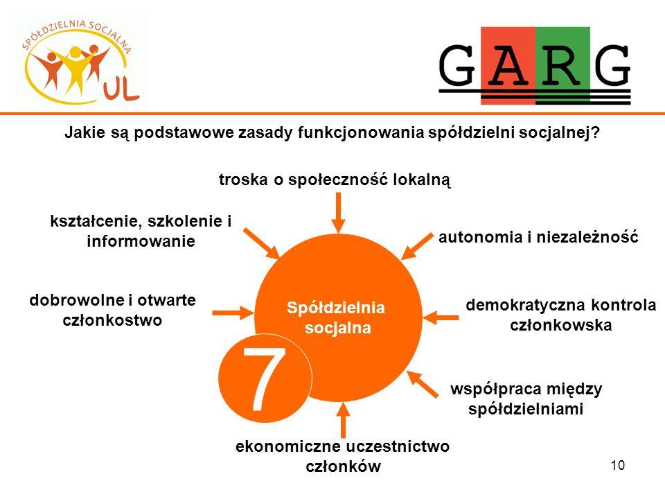 10 Jakie są podstawowe zasady funkcjonowania spółdzielni socjalnej? Spółdzielnia socjalna demokratyczna kontrola członkowska dobrowolne i otwarte czło