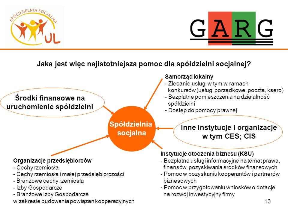 13 Jaka jest więc najistotniejsza pomoc dla spółdzielni socjalnej? Spółdzielnia socjalna Samorząd lokalny - Zlecanie usług, w tym w ramach konkursów (