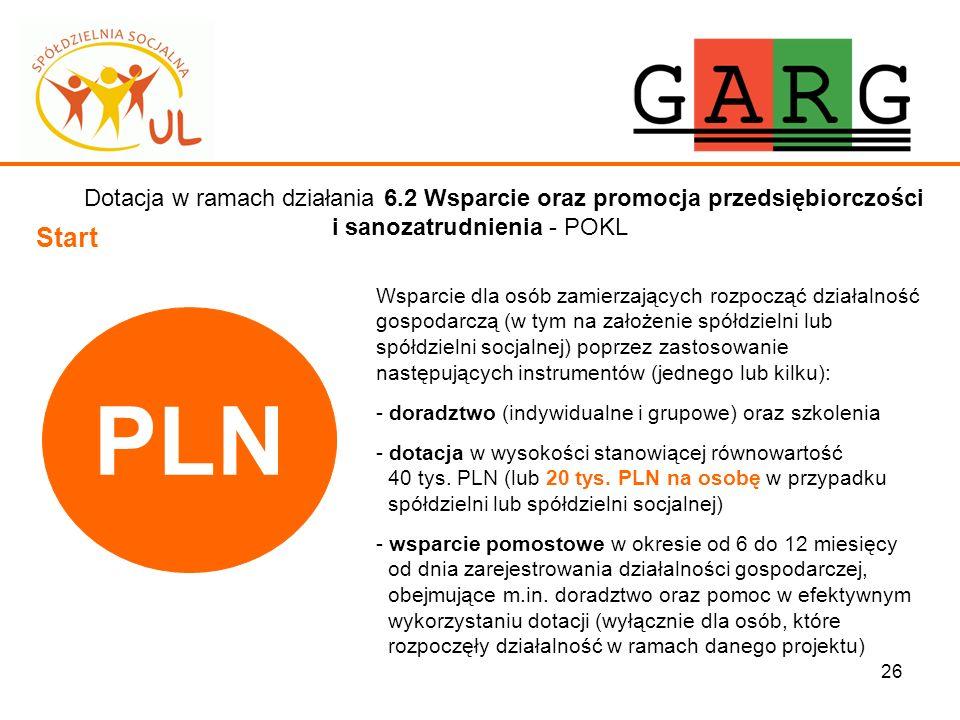26 Dotacja w ramach działania 6.2 Wsparcie oraz promocja przedsiębiorczości i sanozatrudnienia - POKL Start Wsparcie dla osób zamierzających rozpocząć