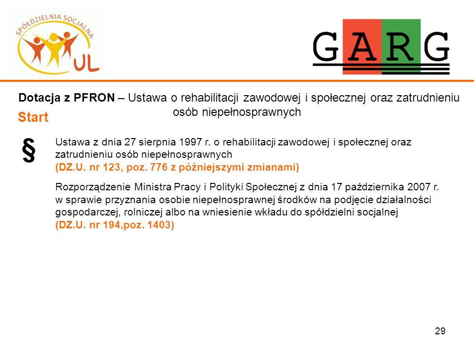 29 Dotacja z PFRON – Ustawa o rehabilitacji zawodowej i społecznej oraz zatrudnieniu osób niepełnosprawnych Start § Ustawa z dnia 27 sierpnia 1997 r.