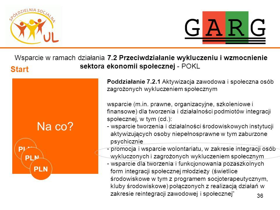 36 Wsparcie w ramach działania 7.2 Przeciwdziałanie wykluczeniu i wzmocnienie sektora ekonomii społecznej - POKL Start Na co? Poddziałanie 7.2.1 Aktyw