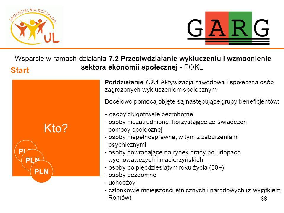 38 Wsparcie w ramach działania 7.2 Przeciwdziałanie wykluczeniu i wzmocnienie sektora ekonomii społecznej - POKL Start Kto? Poddziałanie 7.2.1 Aktywiz