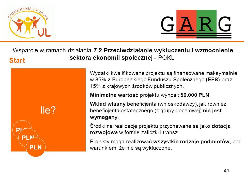 41 Wsparcie w ramach działania 7.2 Przeciwdziałanie wykluczeniu i wzmocnienie sektora ekonomii społecznej - POKL Start Ile? Wydatki kwalifikowane proj