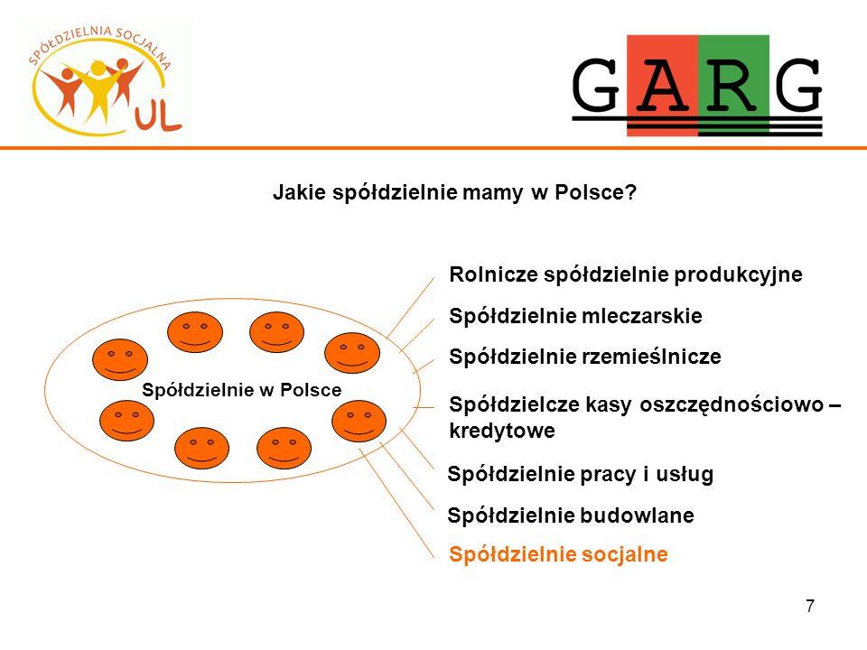 7 Jakie spółdzielnie mamy w Polsce? Rolnicze spółdzielnie produkcyjne Spółdzielnie mleczarskie Spółdzielnie rzemieślnicze Spółdzielcze kasy oszczędnoś