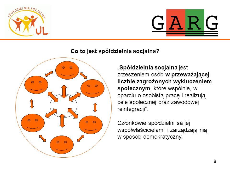 9 Jakie jest główny cel spółdzielni socjalnej.