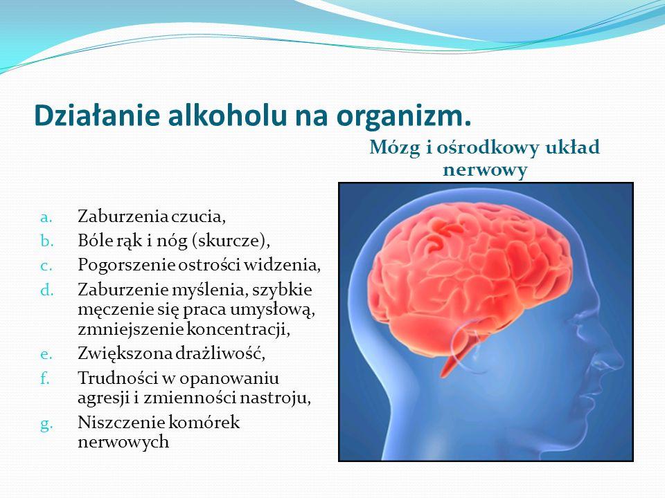 Działanie alkoholu na organizm. Mózg i ośrodkowy układ nerwowy a. Zaburzenia czucia, b. Bóle rąk i nóg (skurcze), c. Pogorszenie ostrości widzenia, d.