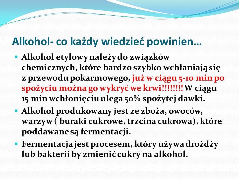Alkohol- co każdy wiedzieć powinien… Alkohol etylowy należy do związków chemicznych, które bardzo szybko wchłaniają się z przewodu pokarmowego, już w
