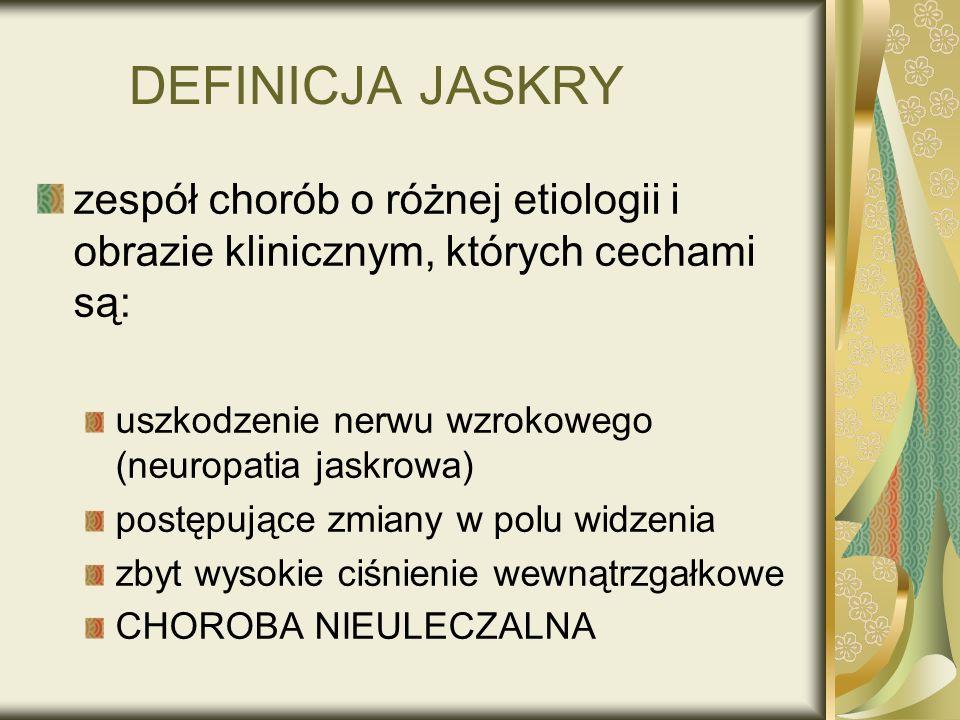 DEFINICJA JASKRY zespół chorób o różnej etiologii i obrazie klinicznym, których cechami są: uszkodzenie nerwu wzrokowego (neuropatia jaskrowa) postępu