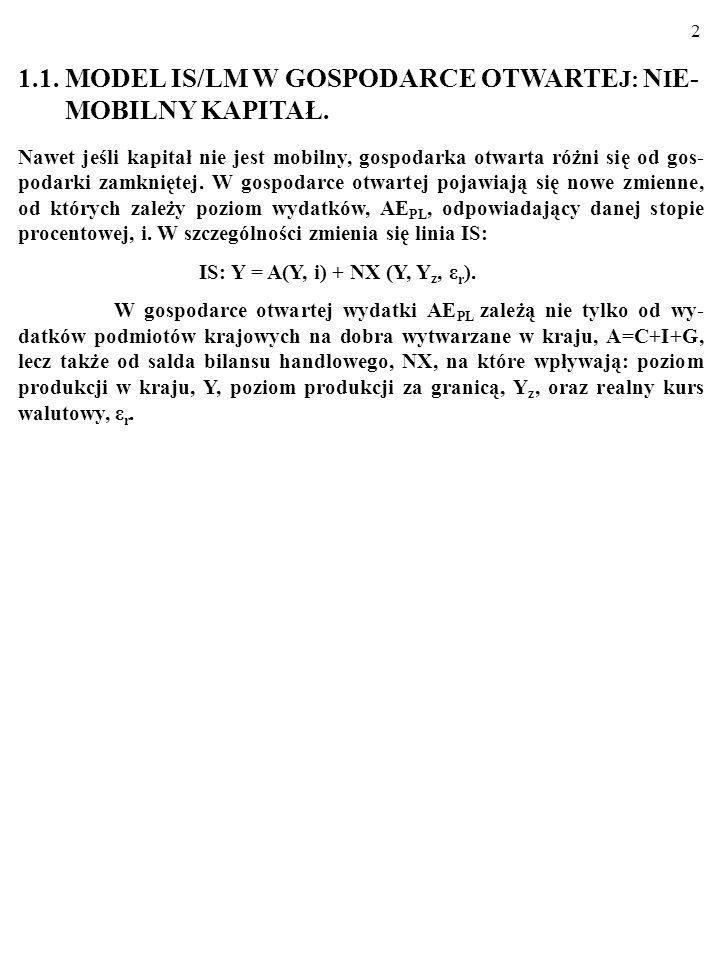 2 1.1.MODEL IS/LM W GOSPODARCE OTWARTE J: N I E- MOBILNY KAPITAŁ.