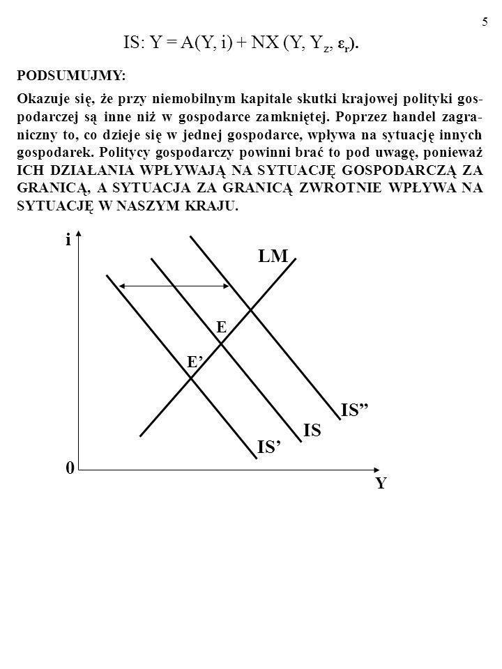 4 IS: Y = A(Y, i) + NX (Y, Y z, ε r ). PRZYKŁADY: Wpływ wzrostu Y z i (lub) spadku ε r na NX. W obu wypadkach – ceteris paribus – rośnie NX A i linia