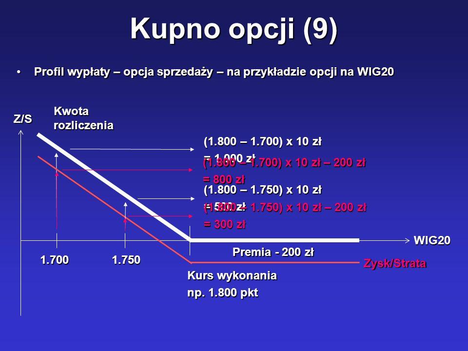 Kupno opcji (9) Profil wypłaty – opcja sprzedaży – na przykładzie opcji na WIG20Profil wypłaty – opcja sprzedaży – na przykładzie opcji na WIG20 1.700