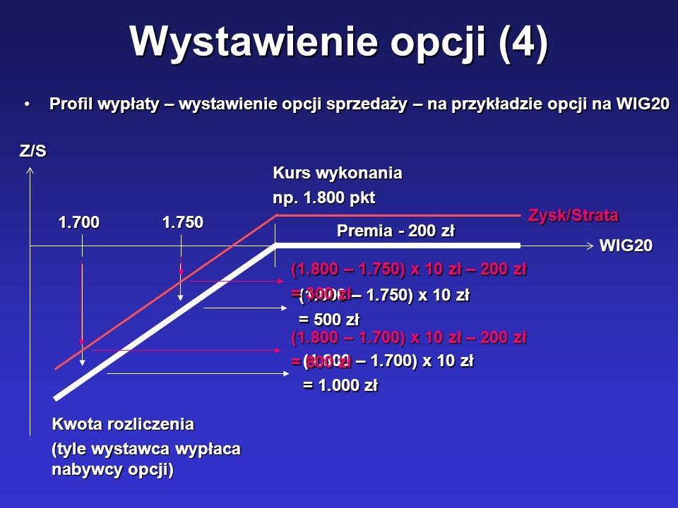 Wystawienie opcji (4) Profil wypłaty – wystawienie opcji sprzedaży – na przykładzie opcji na WIG20Profil wypłaty – wystawienie opcji sprzedaży – na pr