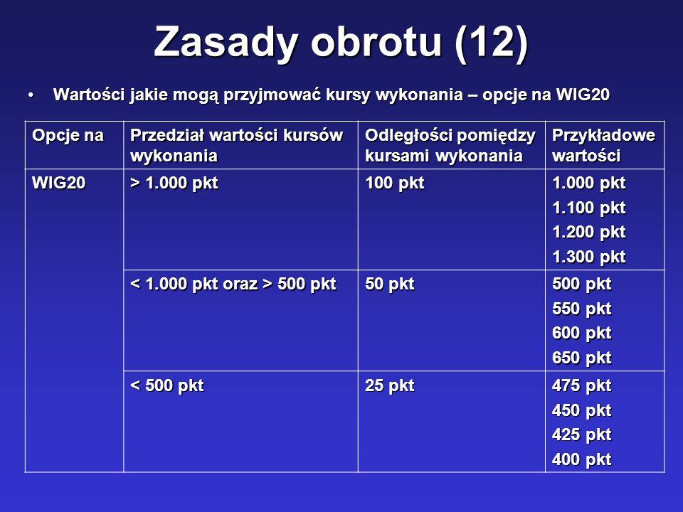 Zasady obrotu (12) Wartości jakie mogą przyjmować kursy wykonania – opcje na WIG20Wartości jakie mogą przyjmować kursy wykonania – opcje na WIG20 Opcj