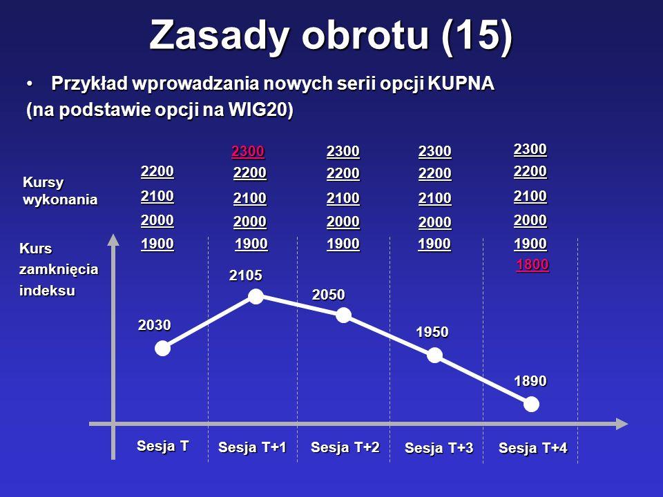 Zasady obrotu (15) Przykład wprowadzania nowych serii opcji KUPNAPrzykład wprowadzania nowych serii opcji KUPNA (na podstawie opcji na WIG20) Kurszamk