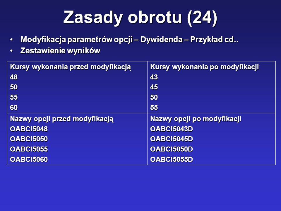 Zasady obrotu (24) Modyfikacja parametrów opcji – Dywidenda – Przykład cd..Modyfikacja parametrów opcji – Dywidenda – Przykład cd.. Zestawienie wynikó