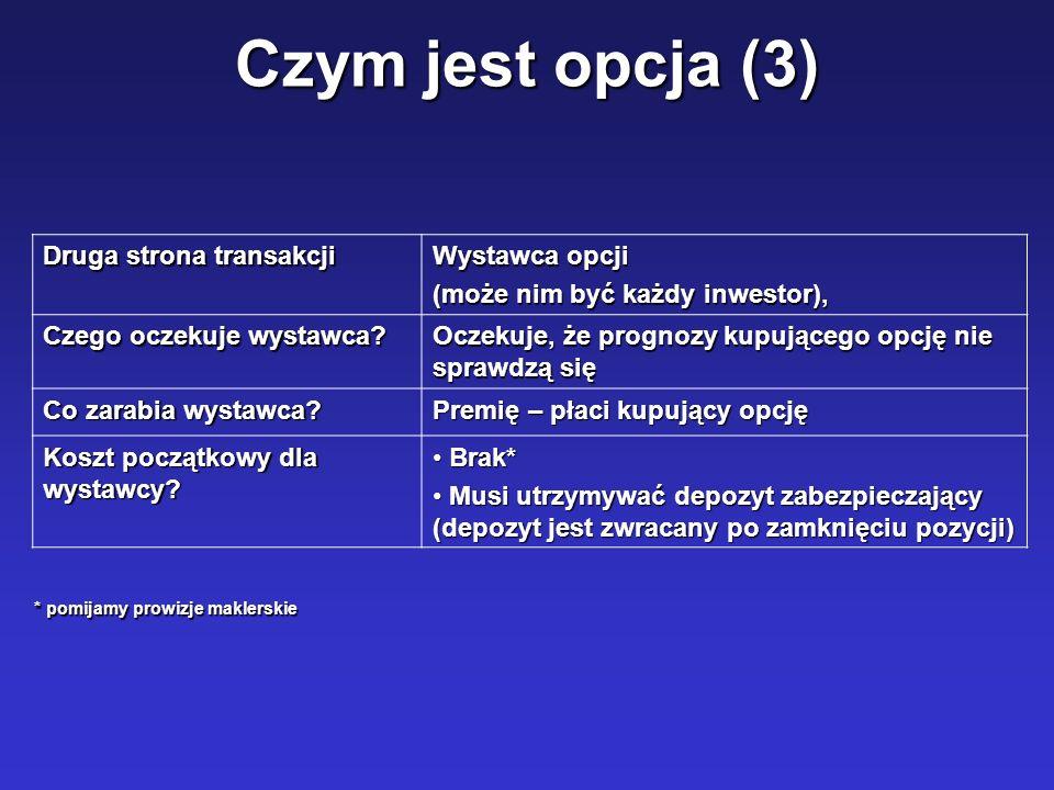 Czym jest opcja (3) Druga strona transakcji Wystawca opcji (może nim być każdy inwestor), Czego oczekuje wystawca? Oczekuje, że prognozy kupującego op
