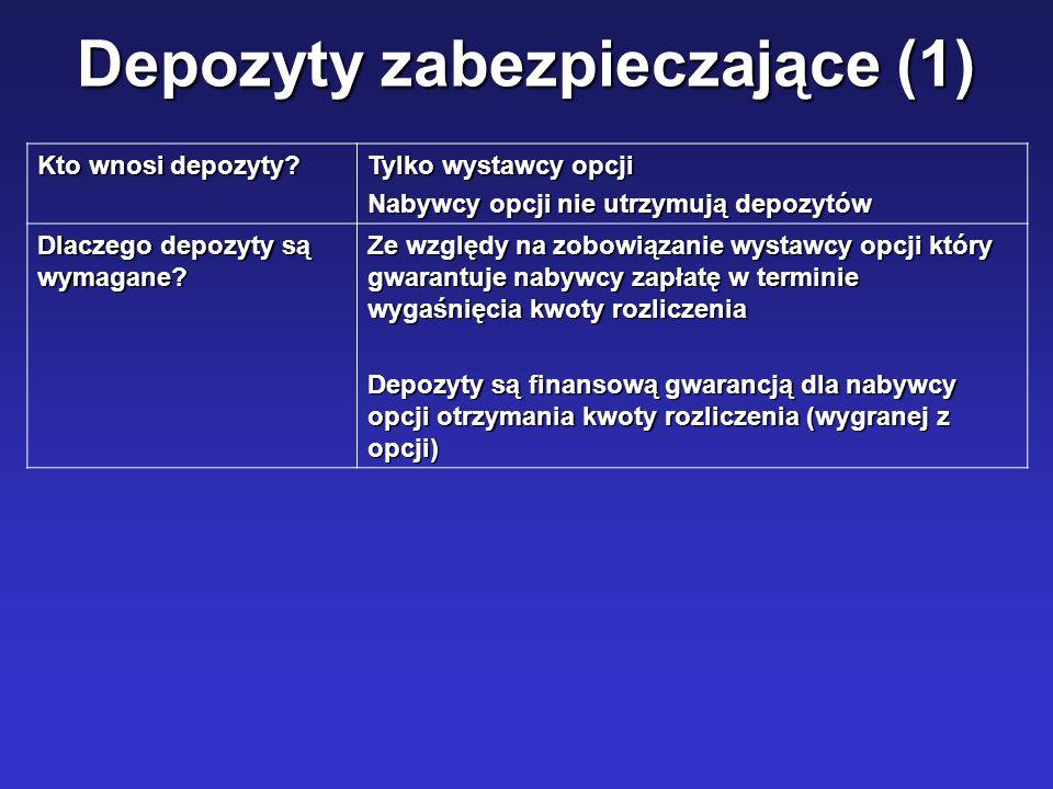 Depozyty zabezpieczające (1) Kto wnosi depozyty? Tylko wystawcy opcji Nabywcy opcji nie utrzymują depozytów Dlaczego depozyty są wymagane? Ze względy