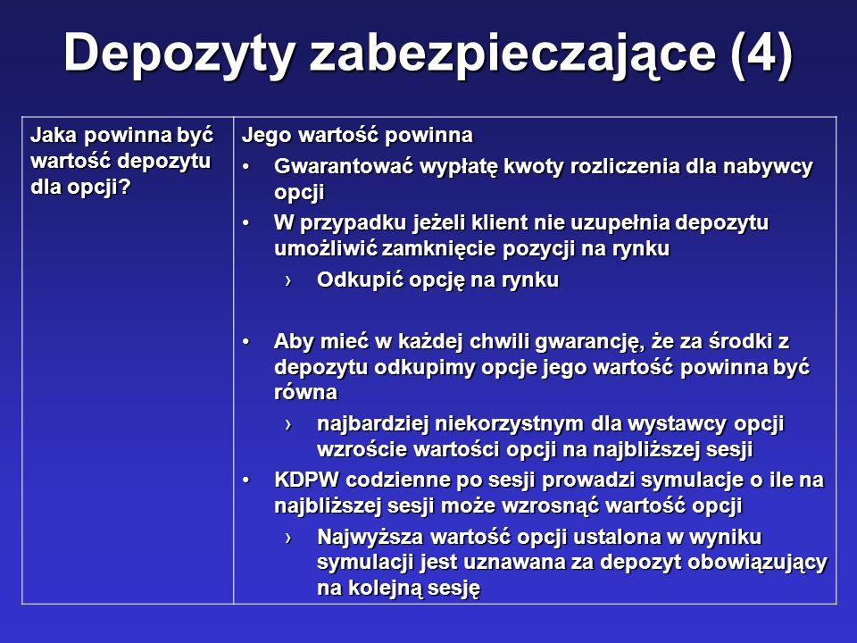 Depozyty zabezpieczające (4) Jaka powinna być wartość depozytu dla opcji? Jego wartość powinna Gwarantować wypłatę kwoty rozliczenia dla nabywcy opcji