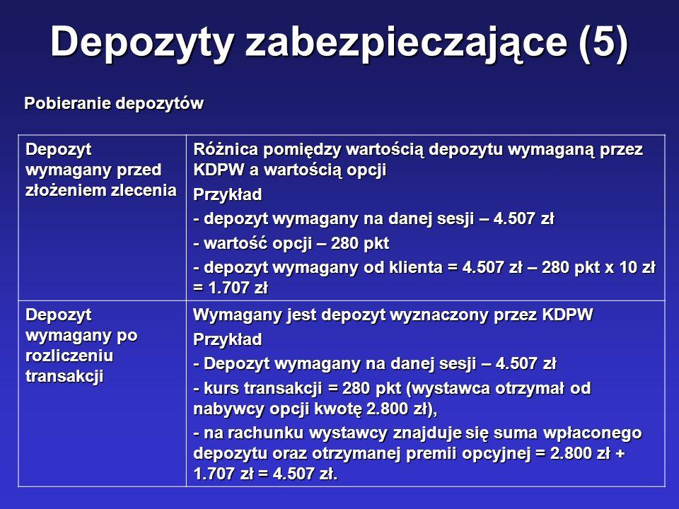 Depozyty zabezpieczające (5) Pobieranie depozytów Depozyt wymagany przed złożeniem zlecenia Różnica pomiędzy wartością depozytu wymaganą przez KDPW a