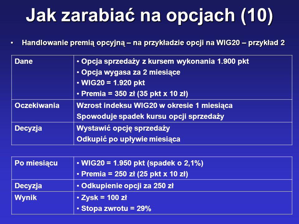 Jak zarabiać na opcjach (10) Handlowanie premią opcyjną – na przykładzie opcji na WIG20 – przykład 2Handlowanie premią opcyjną – na przykładzie opcji