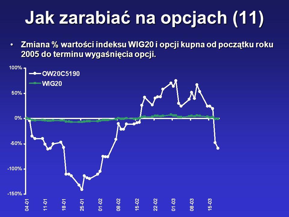 Jak zarabiać na opcjach (11) Zmiana % wartości indeksu WIG20 i opcji kupna od początku roku 2005 do terminu wygaśnięcia opcji.Zmiana % wartości indeks
