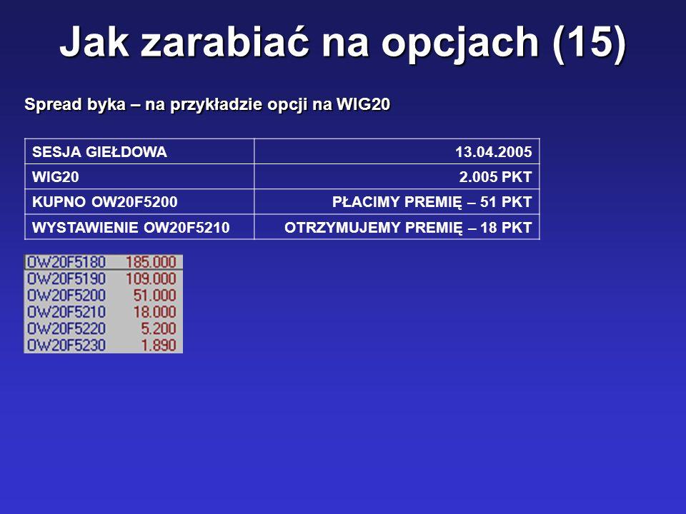Jak zarabiać na opcjach (15) Spread byka – na przykładzie opcji na WIG20 SESJA GIEŁDOWA13.04.2005 WIG202.005 PKT KUPNO OW20F5200PŁACIMY PREMIĘ – 51 PK