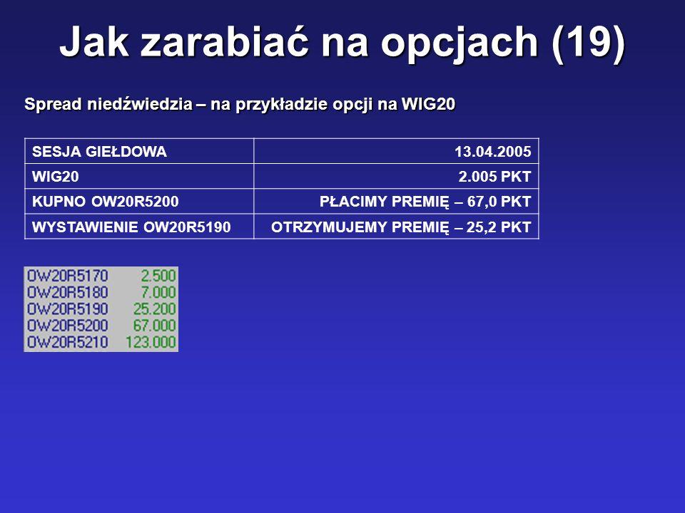 Jak zarabiać na opcjach (19) Spread niedźwiedzia – na przykładzie opcji na WIG20 SESJA GIEŁDOWA13.04.2005 WIG202.005 PKT KUPNO OW20R5200PŁACIMY PREMIĘ