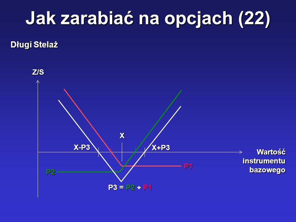 Jak zarabiać na opcjach (22) Długi Stelaż Wartość instrumentu bazowego Z/SX P1 P2 P3 = P2 + P1 X+P3 X-P3