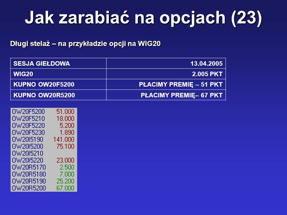 Jak zarabiać na opcjach (23) Długi stelaż – na przykładzie opcji na WIG20 SESJA GIEŁDOWA13.04.2005 WIG202.005 PKT KUPNO OW20F5200PŁACIMY PREMIĘ – 51 P