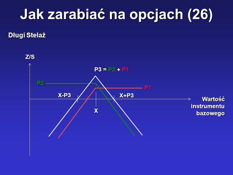Jak zarabiać na opcjach (26) Długi Stelaż Z/S Wartość instrumentu bazowego X P1 P2 P3 = P2 + P1 X+P3 X-P3