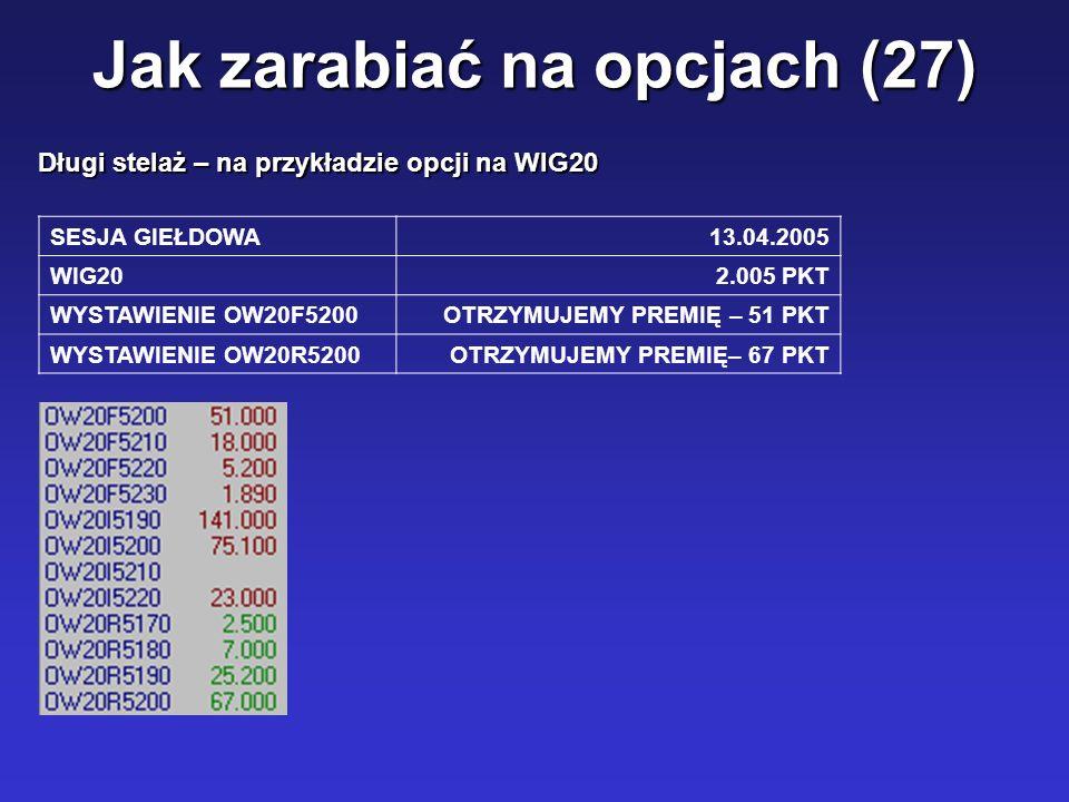 Jak zarabiać na opcjach (27) Długi stelaż – na przykładzie opcji na WIG20 SESJA GIEŁDOWA13.04.2005 WIG202.005 PKT WYSTAWIENIE OW20F5200OTRZYMUJEMY PRE