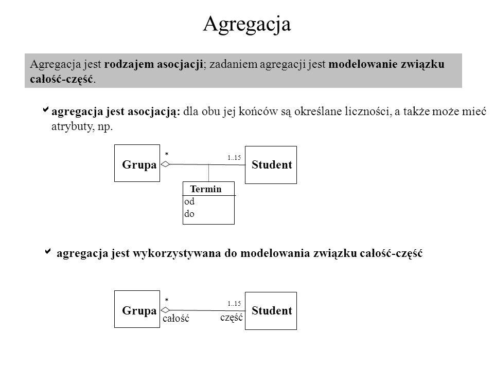 Agregacja Agregacja jest rodzajem asocjacji; zadaniem agregacji jest modelowanie związku całość-część. agregacja jest asocjacją: dla obu jej końców są