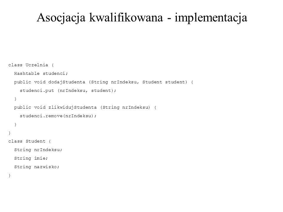 Asocjacja kwalifikowana - implementacja class Uczelnia { Hashtable studenci; public void dodajStudenta (String nrIndeksu, Student student) { studenci.