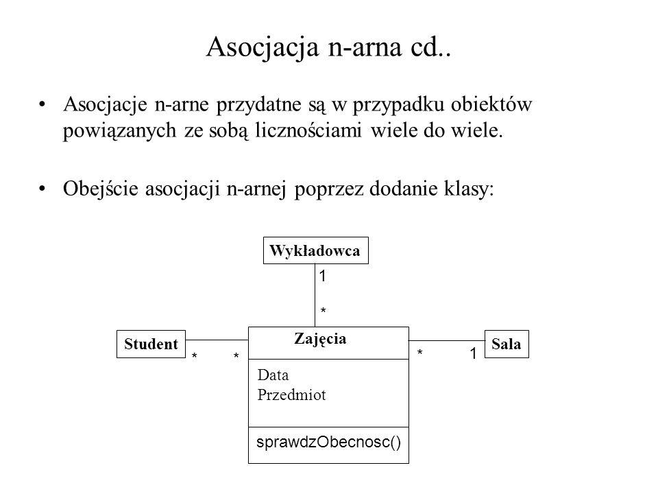 Asocjacja n-arna cd.. Asocjacje n-arne przydatne są w przypadku obiektów powiązanych ze sobą licznościami wiele do wiele. Obejście asocjacji n-arnej p