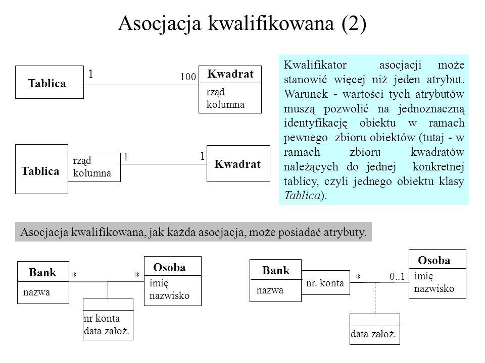 Asocjacja kwalifikowana (2) Tablica Kwadrat rząd kolumna 1 1 Tablica Kwadrat rząd kolumna 1 100 Kwalifikator asocjacji może stanowić więcej niż jeden