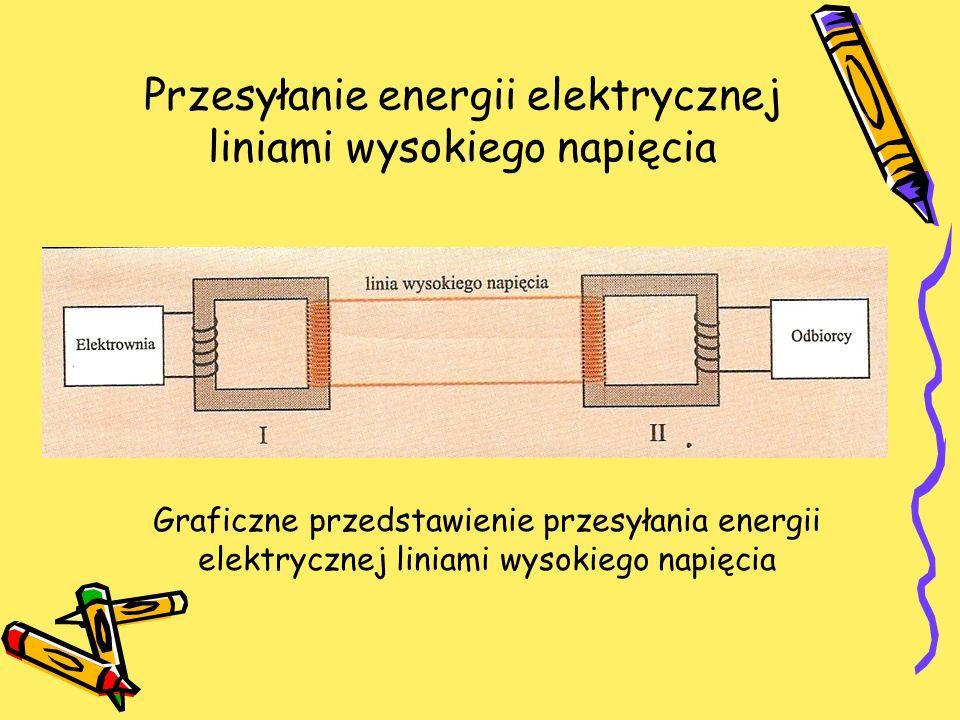 Graficzne przedstawienie przesyłania energii elektrycznej liniami wysokiego napięcia Przesyłanie energii elektrycznej liniami wysokiego napięcia