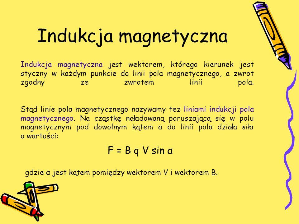Indukcja magnetyczna Indukcja magnetyczna jest wektorem, którego kierunek jest styczny w każdym punkcie do linii pola magnetycznego, a zwrot zgodny ze