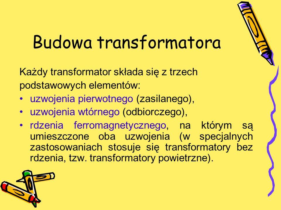 Budowa transformatora Każdy transformator składa się z trzech podstawowych elementów: uzwojenia pierwotnego (zasilanego), uzwojenia wtórnego (odbiorcz