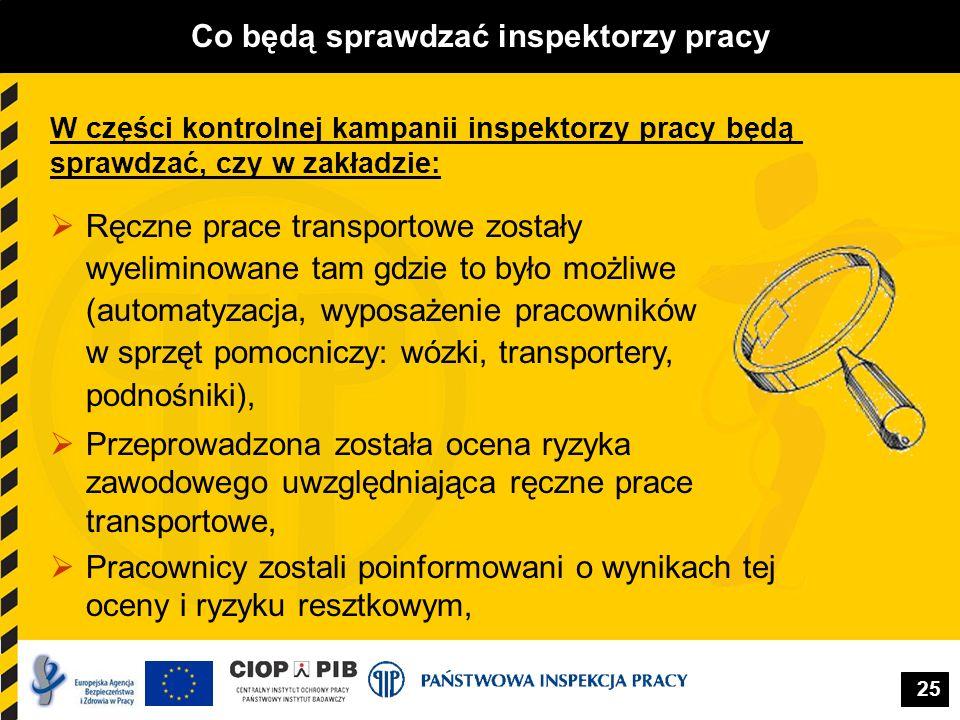 25 Co będą sprawdzać inspektorzy pracy Ręczne prace transportowe zostały wyeliminowane tam gdzie to było możliwe (automatyzacja, wyposażenie pracownik