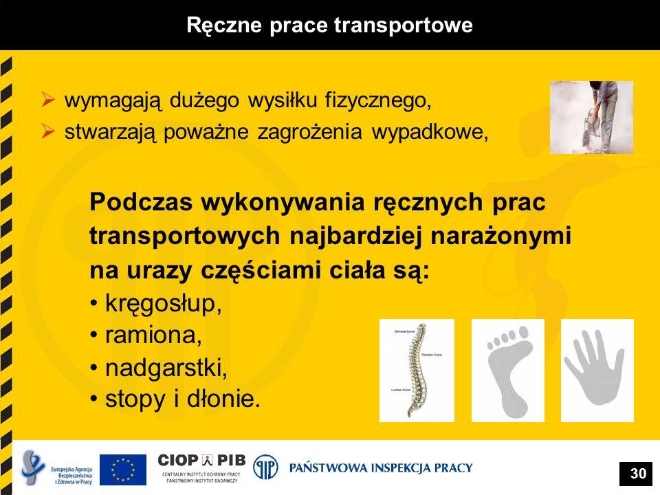 30 Ręczne prace transportowe wymagają dużego wysiłku fizycznego, stwarzają poważne zagrożenia wypadkowe, Podczas wykonywania ręcznych prac transportow