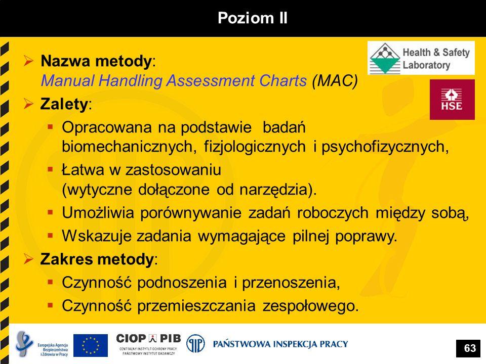 63 Poziom II Nazwa metody: Manual Handling Assessment Charts (MAC) Zalety: Opracowana na podstawie badań biomechanicznych, fizjologicznych i psychofiz